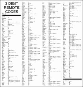 3 digit remote codes for television