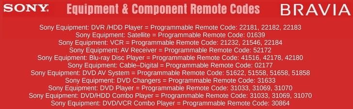 Sony Bravia Remote Codes