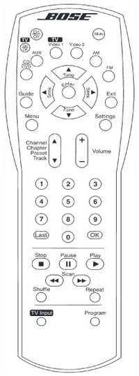 Bose 3 2 1 Remote Control Manual