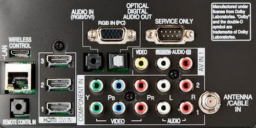 how-to-connect-media-components-to-a-tv