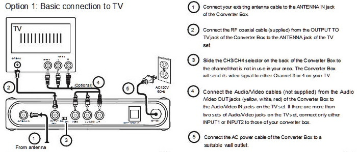 RCA Digital TV Converter Box Remote Codes | Codes For
