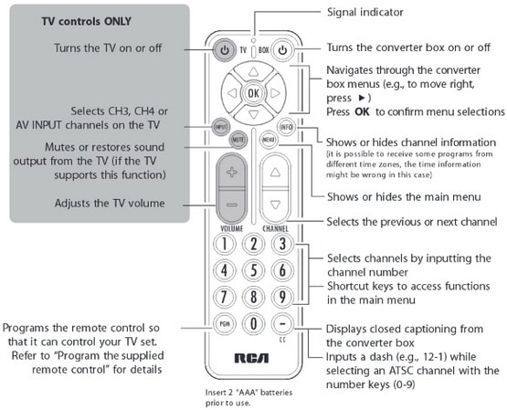 rca digital tv converter box remote codes codes for universal remotes rh codesforuniversalremotes com RCA Digital Converter Box Manual rca converter box dta800b1 manual