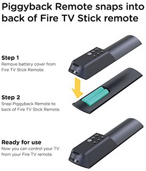 Amazon Fire Tv Replacement Remote Controls Control Tv