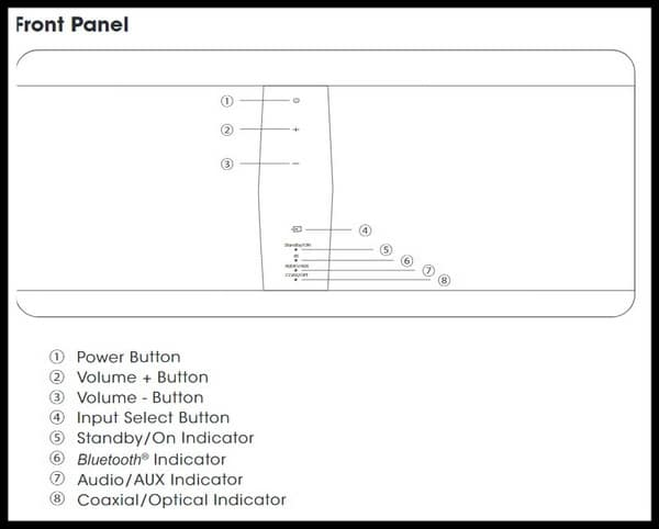 TaoTronics Sound Bar Front Panel