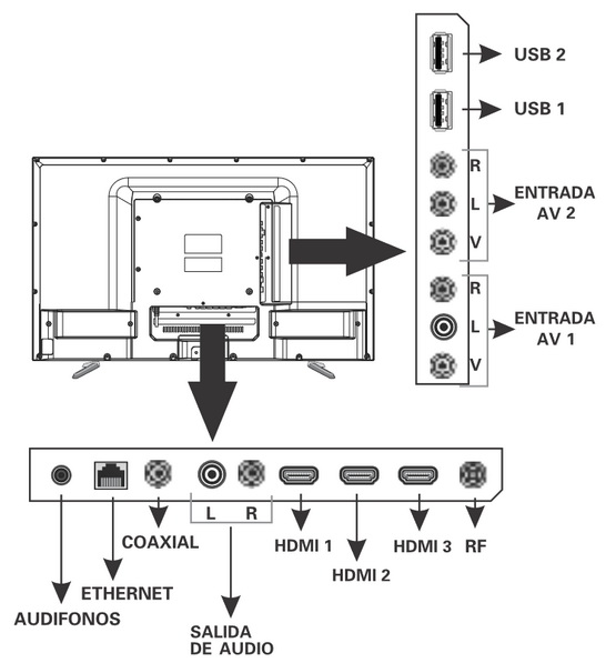 Atvio TV Back Cable Connections Chart